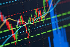 Forex Trading- Risks Management